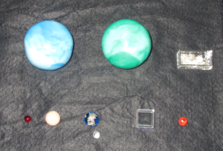 scale model solar system activity - photo #15