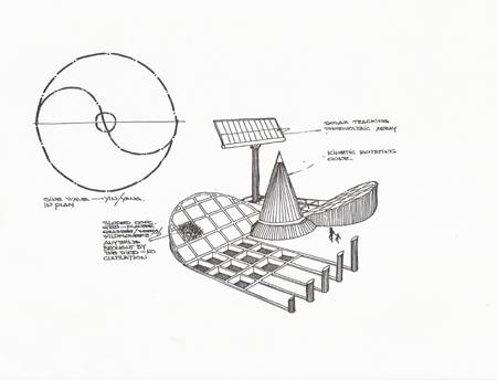 solarworks proposal