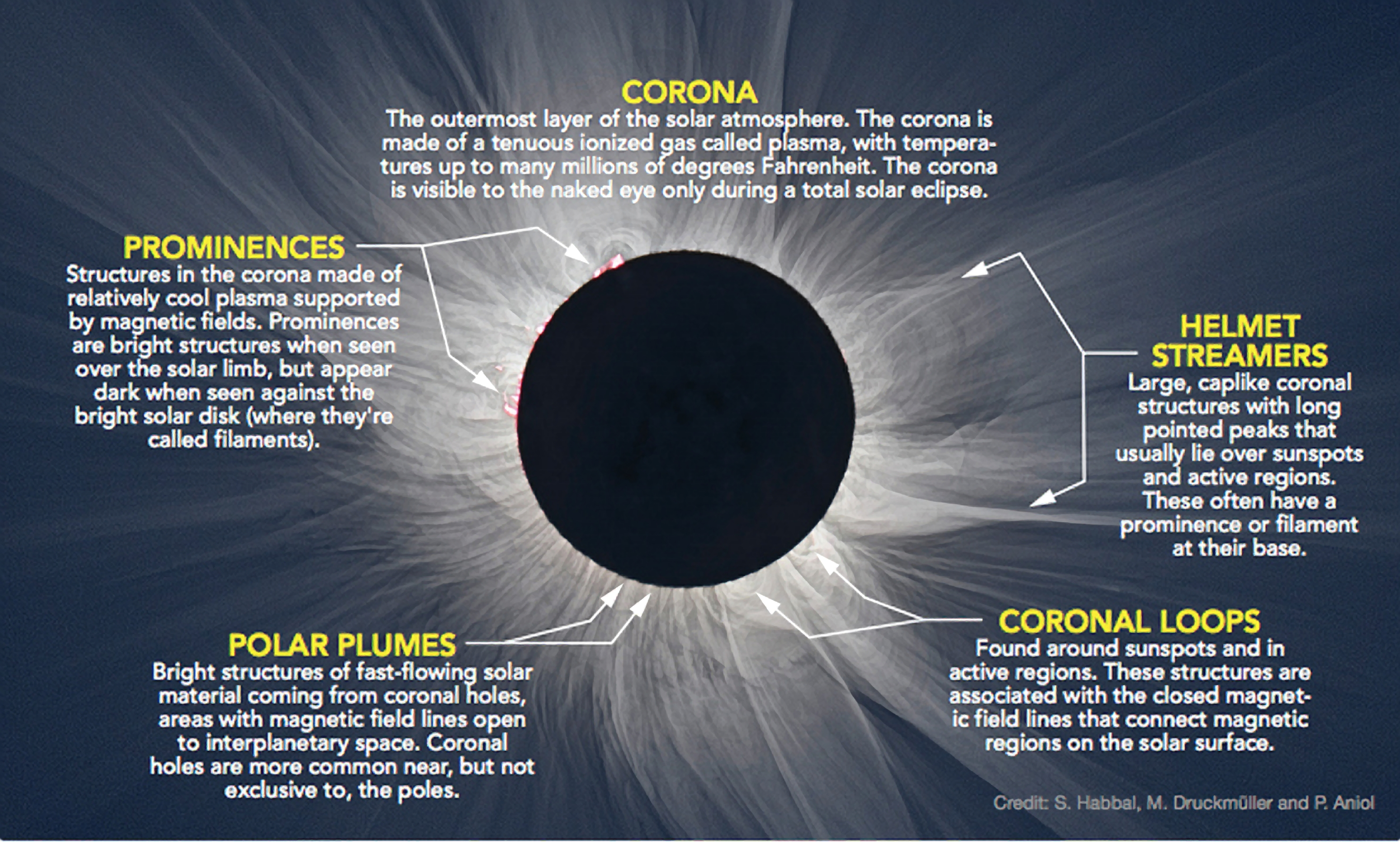Stanford solar center eclipse 2017 for Why shouldn t you look at a solar eclipse