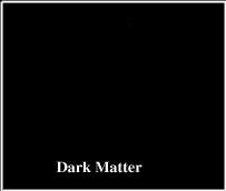 Dark Matter (or, May the Force be with you!)